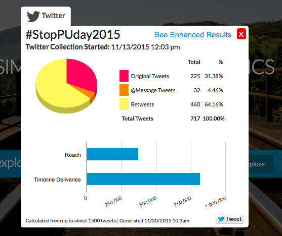 Stop Pressure Ulcer Day, #StopPUDay2015, digital health, Opencity Inc.