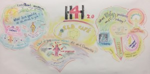 Hack4Health 2.0, H4H, University of Waterloo, Opencity Inc.,