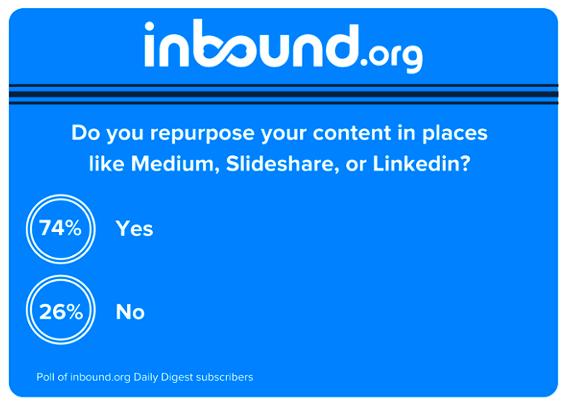 Inbound.org, Daily Digest, Where to blog, repurpose,