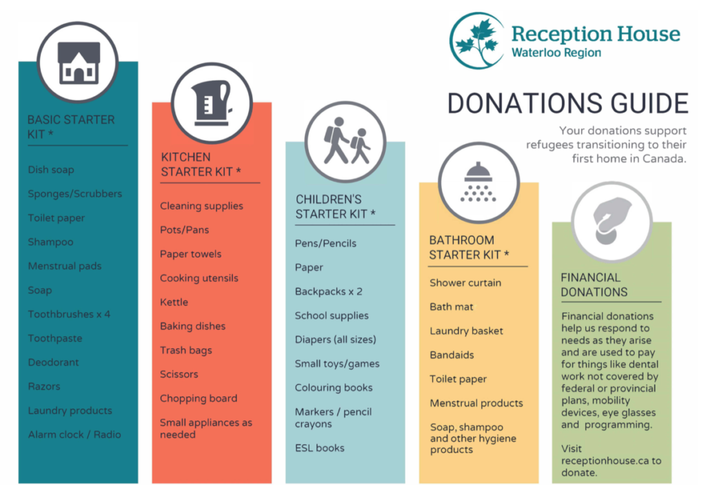 Reception House, Waterloo Region, Refugees, Charity Spotlight, Donations Guide, Starter Kit