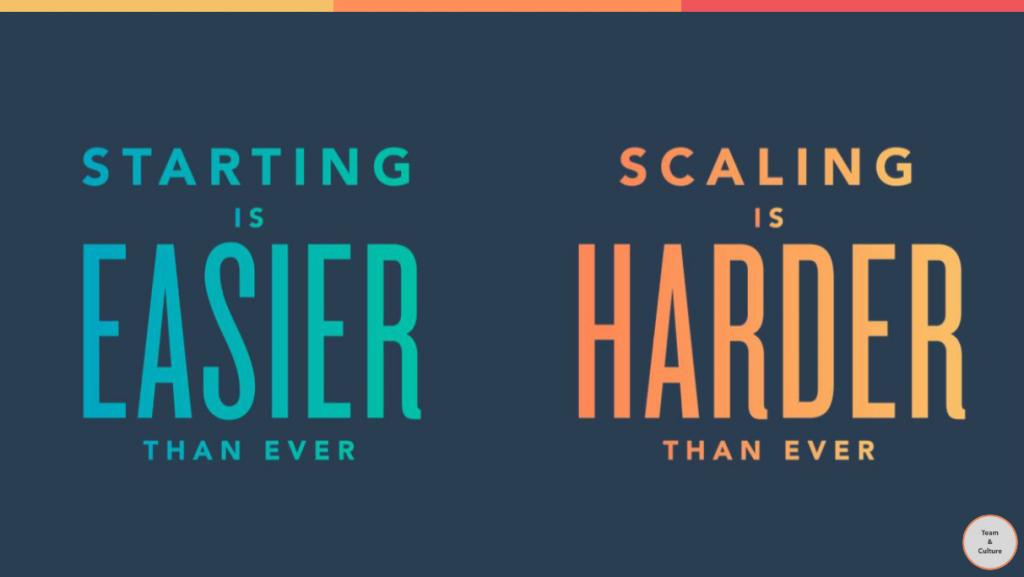 Startup, Communitech, OpencityInc, HubSpot, Scaling